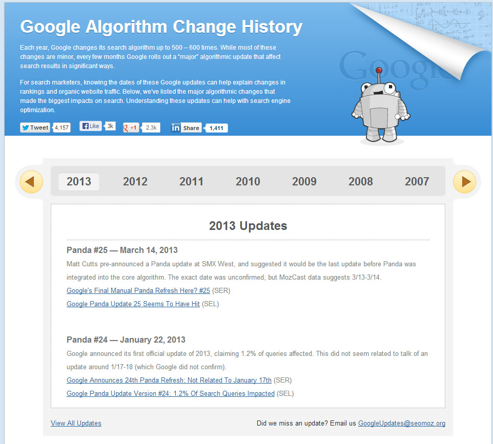 SEOMoz Google Algorithm Change History throughout the years